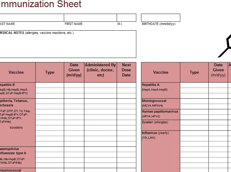 immunization template tracker