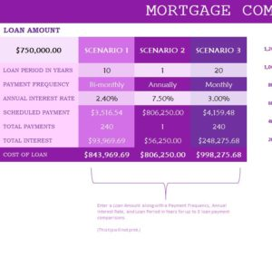 mortgage comparison calculator