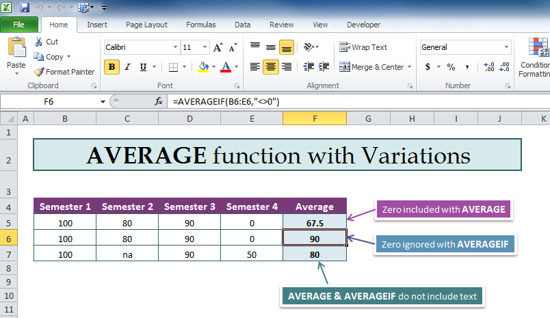 Average Function With Variations My Excel Templates