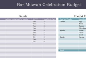 Bar Mitzvah Celebration Budget Helps You Celebrate That Special Time In Your Son S Life When They Have Finally Become A Part Of The Jewish Community And Can
