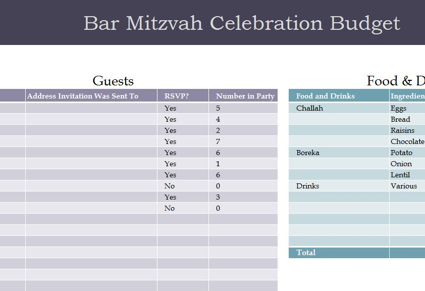 bar mitzvah celebration budget