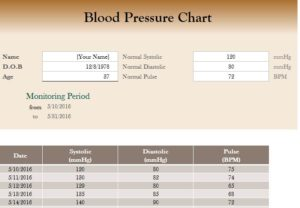 Blood Pressure Spreadsheet