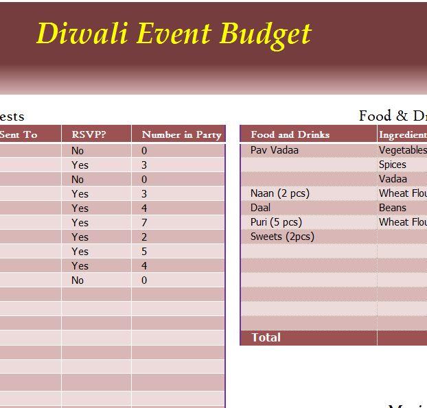 diwali event budget