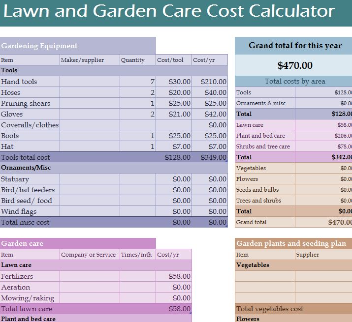 Lawn and Garden Care Cost Calculator - My Excel Templates