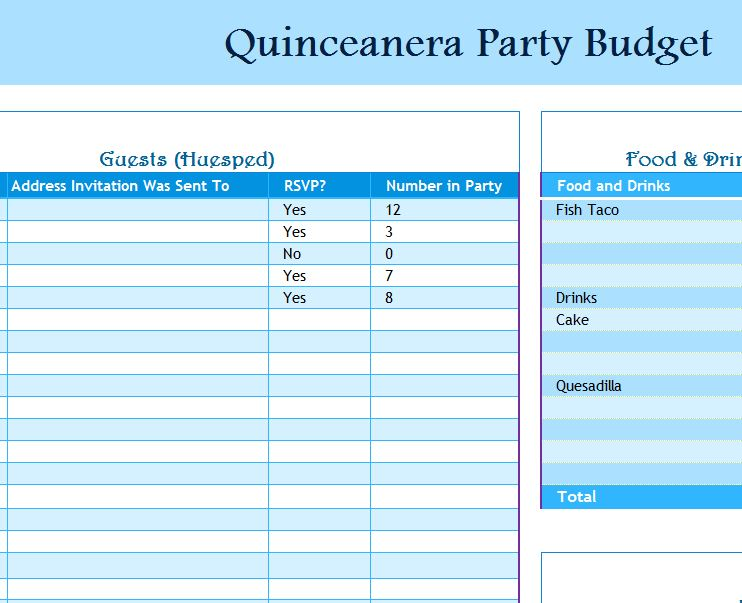 quinceanera party budget
