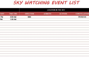 Sky Watching Event List