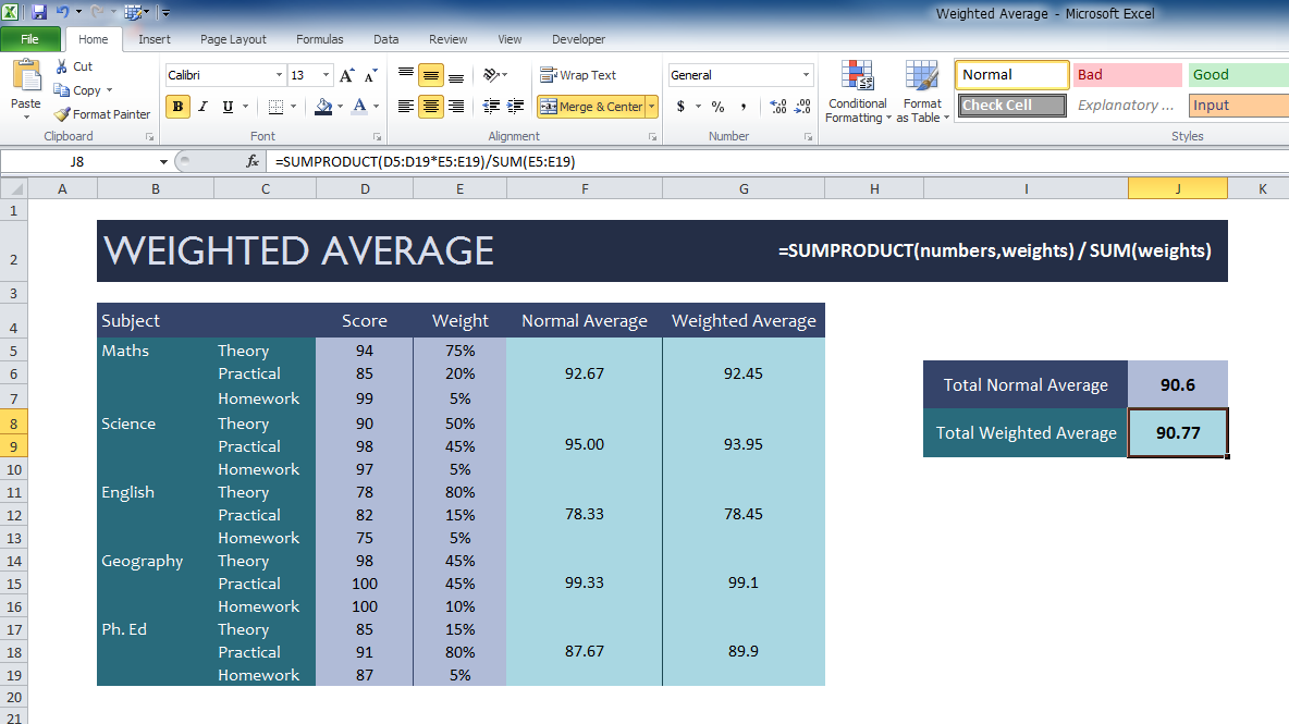 Weighted Average Template My Excel Templates
