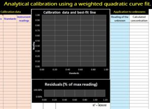 calibration-quadratic-weighted-template