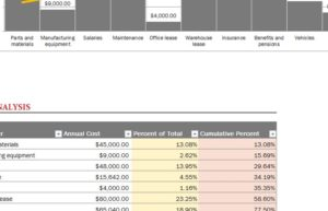 Cost & Data Chart Template