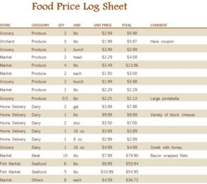 food-price-log-sheet