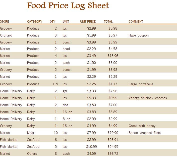 food price log sheet