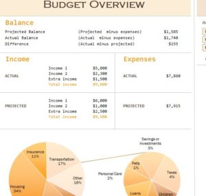 household-monthly-budget