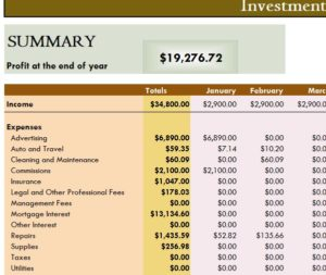 Investment property income statment