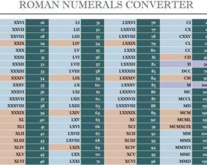 roman-numerals-converter