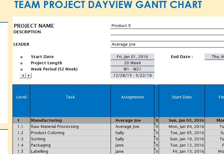 Team-Project-GANTT-Chart Sales Letter Templates Word on formal resignation, how find, teaching application cover, for cover, simple business, job cover, free personal, interview thank you, download cover,