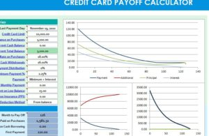 credit-card-payoff-calculator