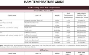 ham-temperature-guide