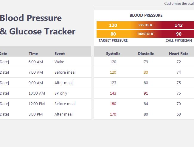blood pressure and glucose tracker thevillas co