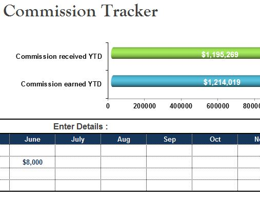 Commission Tracker Sheet My Excel Templates