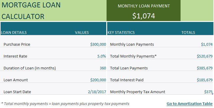 Mortgage Loans: Mortgage Loan Calculator Excel