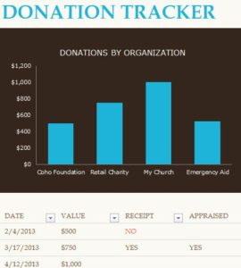 donation tracker template