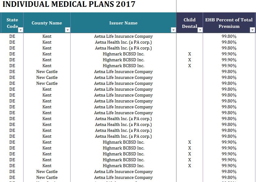 2017 state health insurance plans alaska - delaware