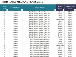 Health Insurance Florida >> 2017 State Health Insurance Plans Florida Illinois My Excel