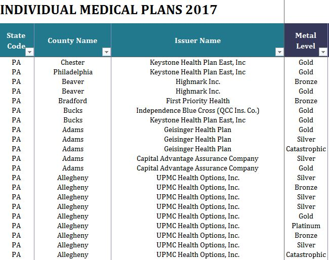 2017 State Health Insurance Plans Nevada – Pennsylvania - My Excel Templates
