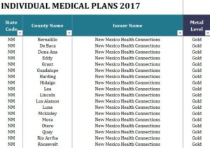 2017 State Health Insurance Plans North Dakota – New Mexico