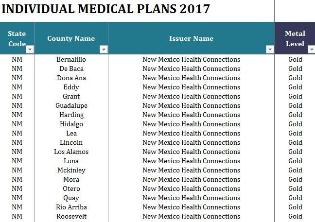 2017 state health insurance plans north dakota  u2013 new mexico