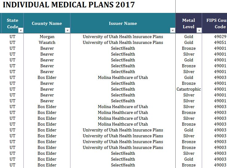 2017 State Health Insurance South Carolina – Utah - My Excel