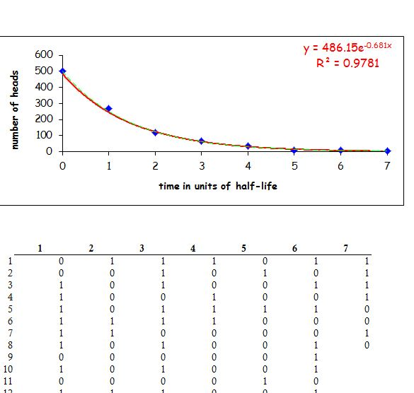 probability template