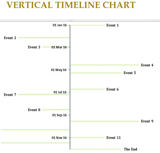 Vertical Events Timeline Chart - My Excel Templates