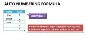 Auto Numbering Formula