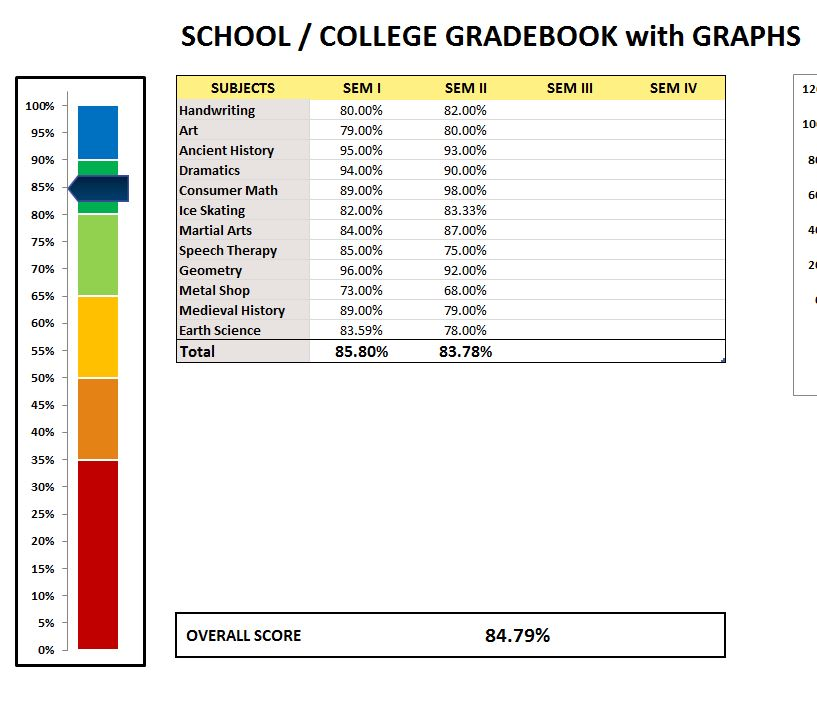 college gradebook with graphs  college organization template