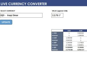 Currency Conversions