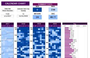Excel Heat Chart
