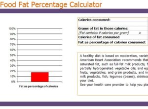 food fat percentage calculator