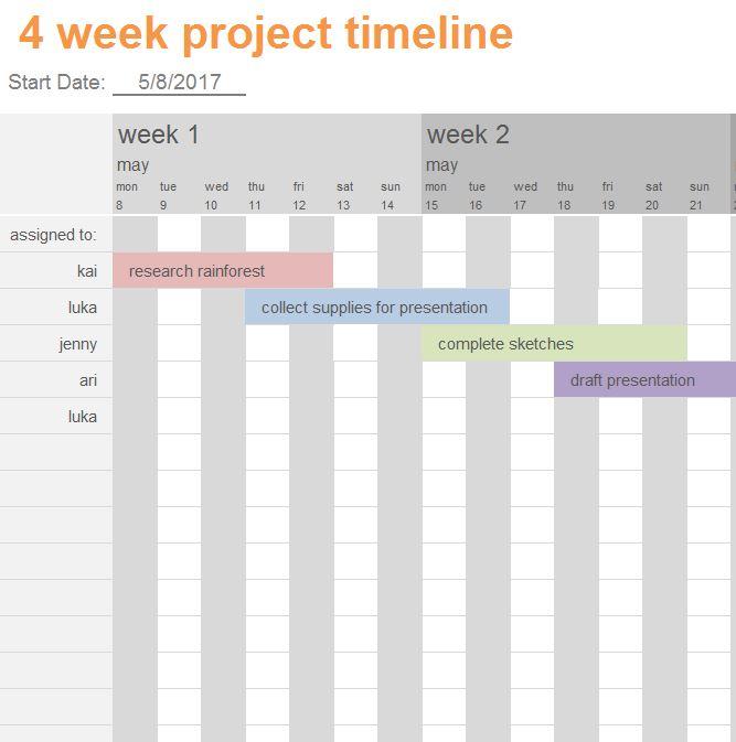 Business Plan Templates Business Marketing Plan - Marketing plan timeline template