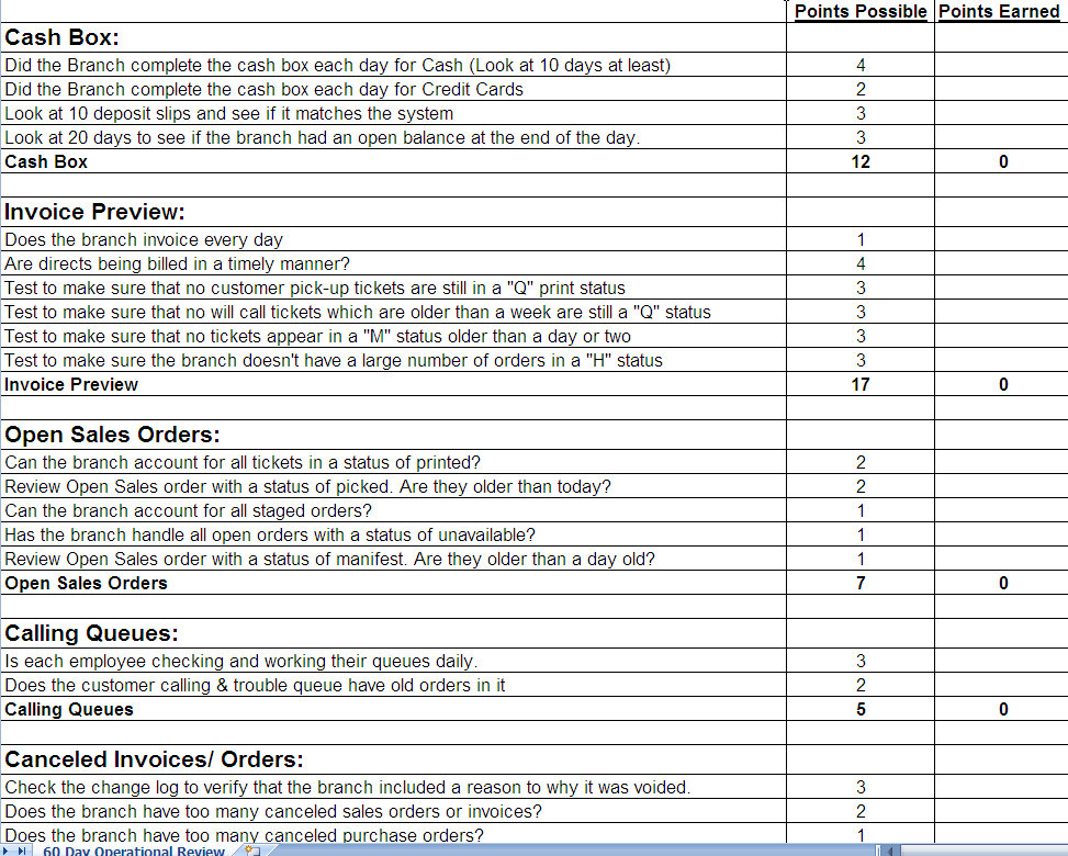 Warehouse Auditing Excel Template My Excel Templates