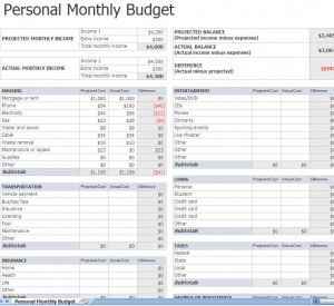 Free Monthly Budget Planning Excel Template