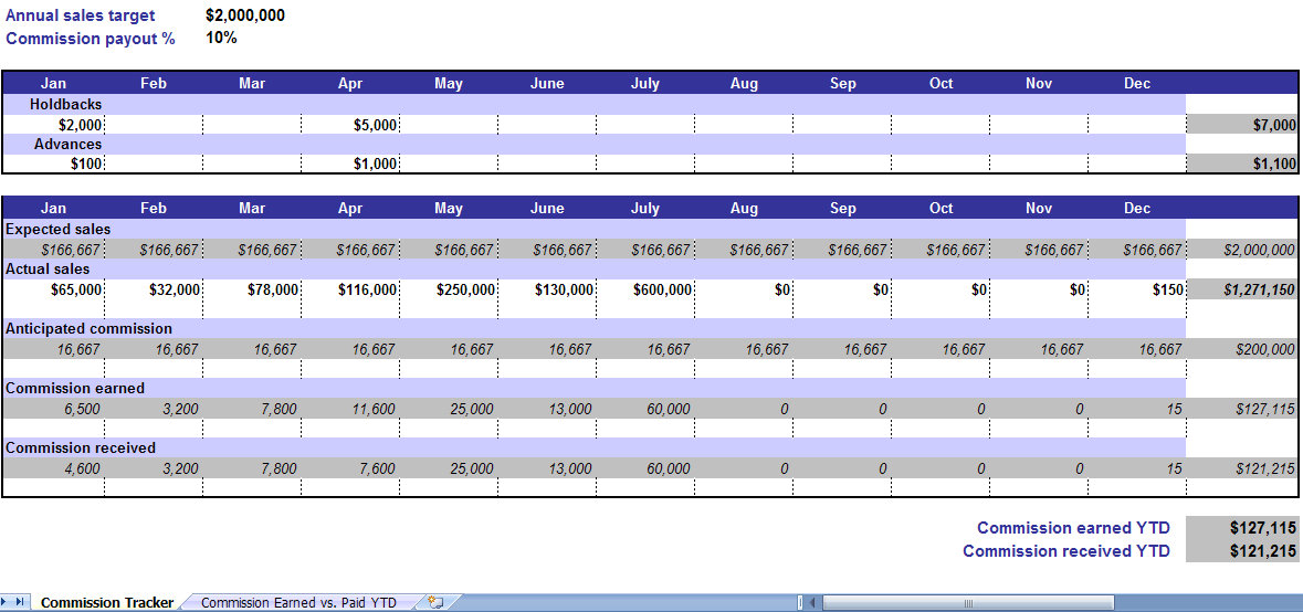 sales commission tracking commonpence co