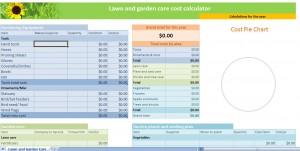Lawn and garden care cost calculator