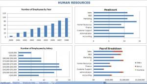 human resource dashboard