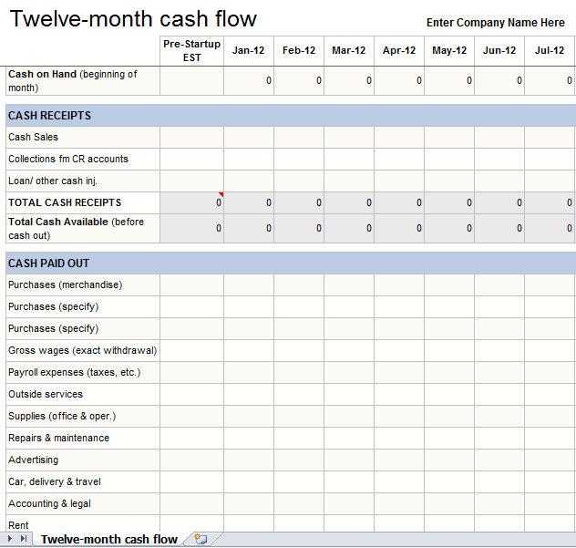 12 Month Cash Flow Statement Template Cash Flow Statement Template