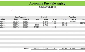Accounts Payable Aging Spreadsheet