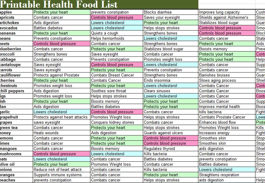 Low Glycemic Food List Pdf Food