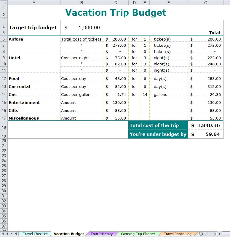 Vacation Trip Planner   Vacation Planner Template