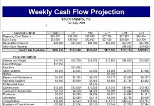 FREE Cash Flow Template