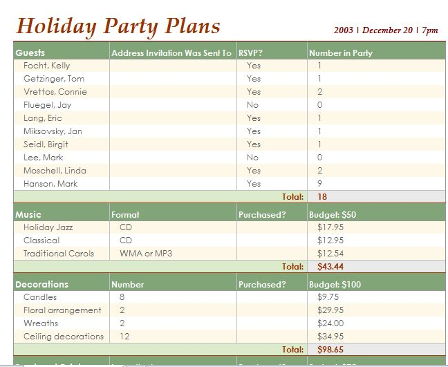 It's just a picture of Party Plan Template for birthday planning